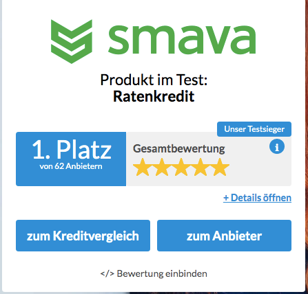 Smava ist unser Testsieger, auch für den Bereich Kredit trotz Schulden.