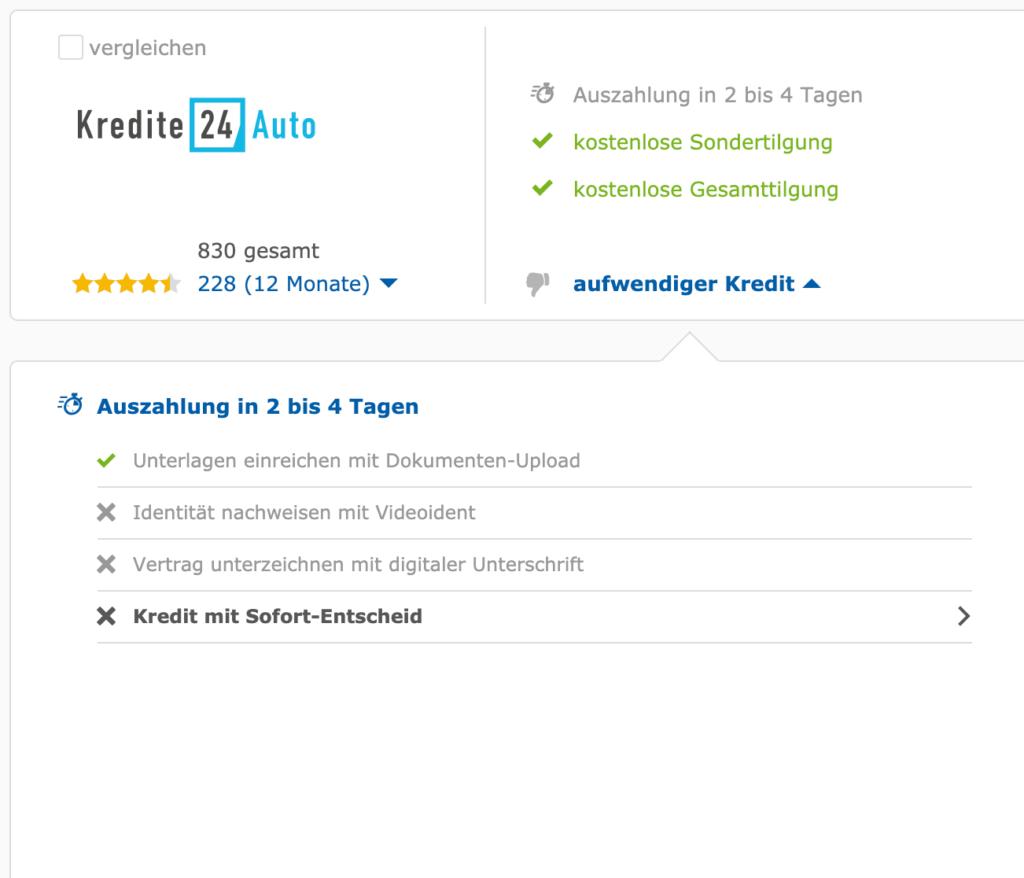 Der Kredit24 Auto Kredit bietet erstaunlicherweise keinen digitalen Antrag.