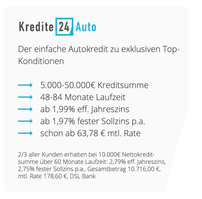 Die Konditionen von Kredite24 Auto laut Kredite.de