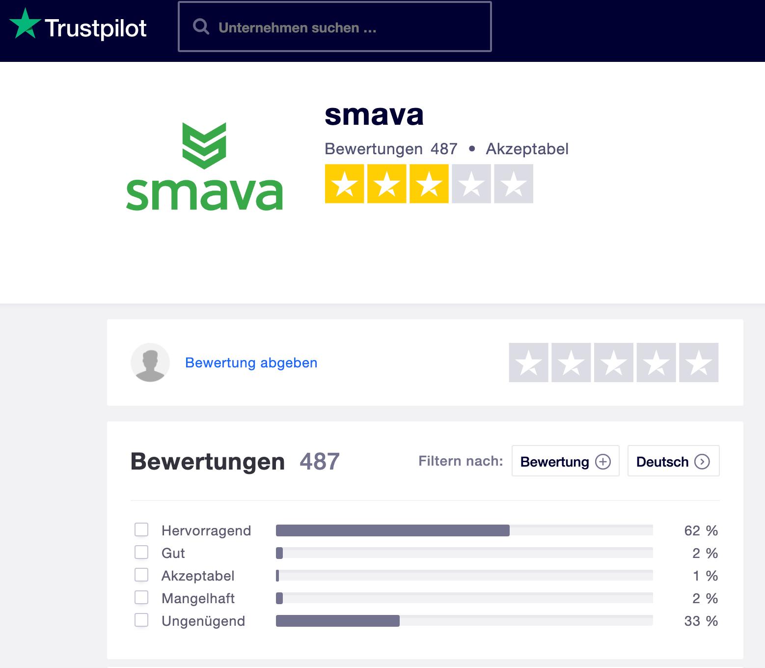 Screenshot Trustpilot von Smava Erfahrungen